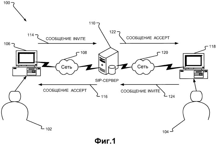 Способ и система для надежного туннелирования протокола по нттр