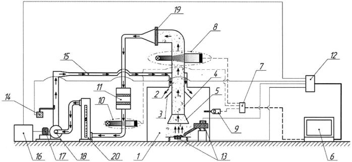 Установка для испытаний элементов систем производственной вентиляции