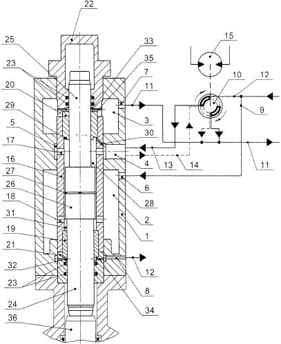 Гидравлическое устройство ударного действия