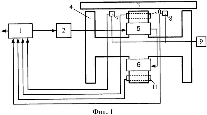 Устройство для измерения магнитных характеристик образцов из листовой электротехнической стали произвольной формы
