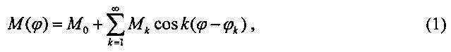 Способ балансировки кварцевого полусферического резонатора волнового твердотельного гироскопа