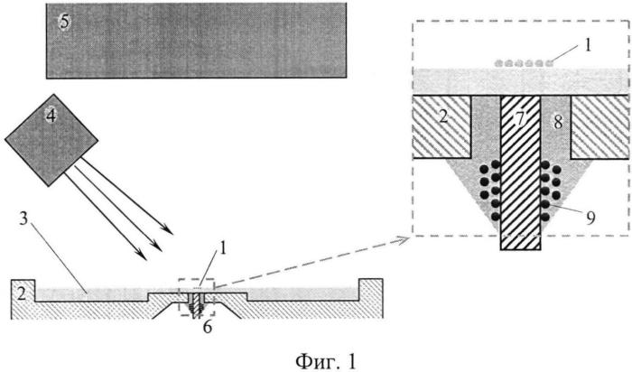 Способ стабилизации размера микрокапель, образующих диссипативную структуру капельный кластер