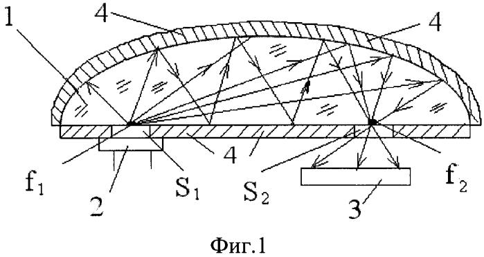 Способ изготовления оптического модуля светодиодного светильника