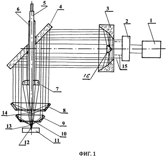 Способ лазерной наплавки и устройство для его осуществления