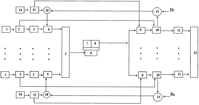 Устройство и способ испытания изделий на случайные вибрации