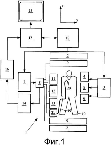 Интервенционная мр-томография с компенсацией движения