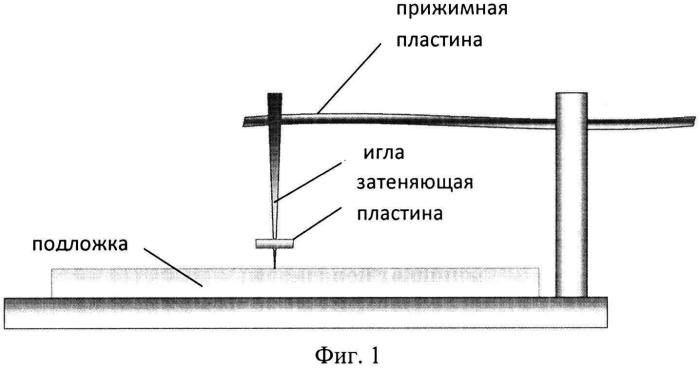 Способ формирования сверхпроводящей тонкой пленки с локальными областями переменной толщины