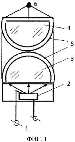 Способ изготовления светодиода