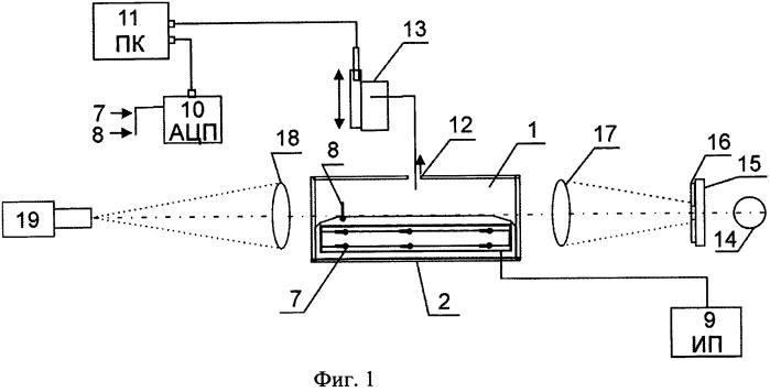 Лабораторная установка для изучения процессов тепломассопереноса