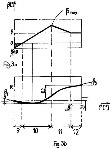 Рабочее колесо для центробежных насосов