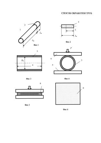 Способ получения изделий типа стакан из немерных концов труб