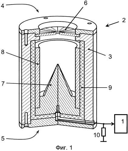 Устройство для определения распределения плотности энергии и контроля фокусировки электронного пучка