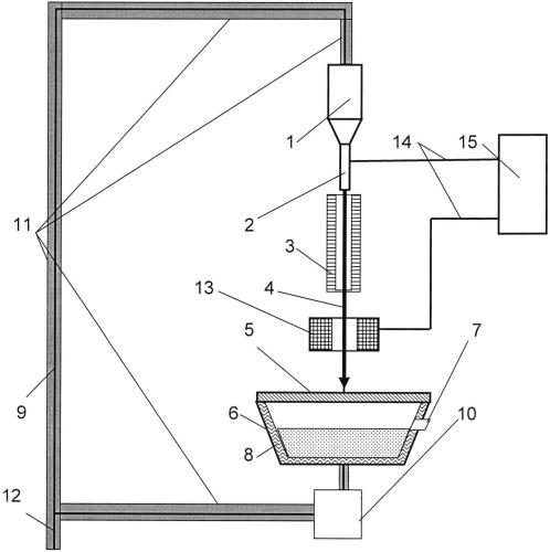 Способ струйной обработки материалов