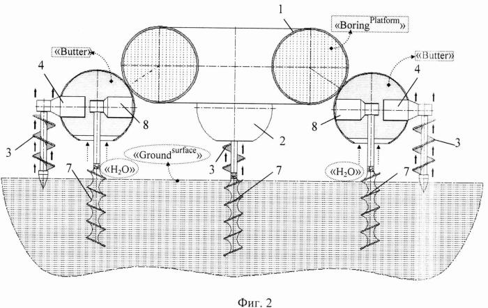 Способ удержания подводных буровых систем над донной поверхностью морей и океанов (вариант русской логики - версия 2)