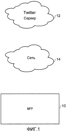 Способ аутентификации пользователя периферийного устройства, периферийное устройство и система для аутентификации пользователя периферийного устройства