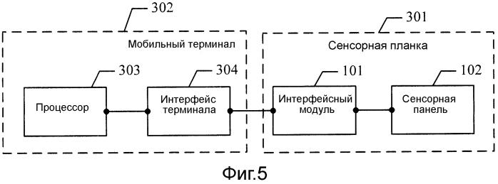 Сенсорная планка и устройство мобильного терминала