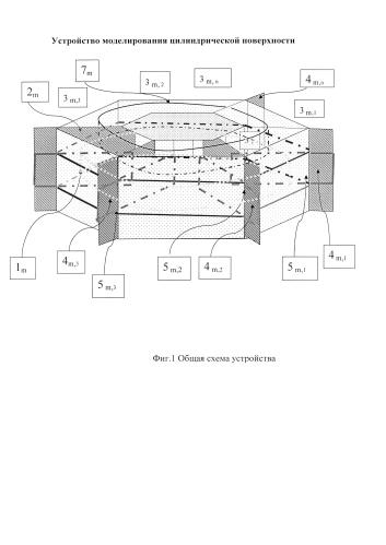 Устройство моделирования цилиндрической поверхности