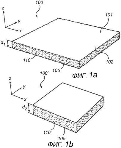 Материал теплового интерфейса