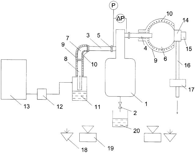 Устройство для испытаний сепарационного оборудования