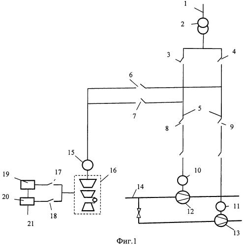 Способ управления компрессорной станцией с электроприводными газоперекачивающими агрегатами