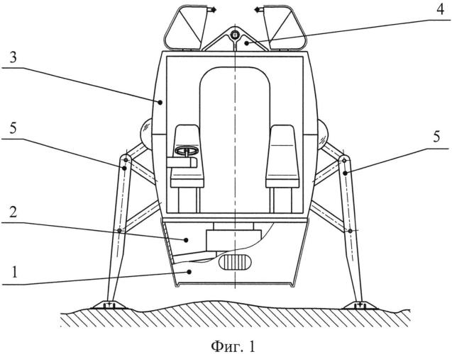 Спасательный модуль
