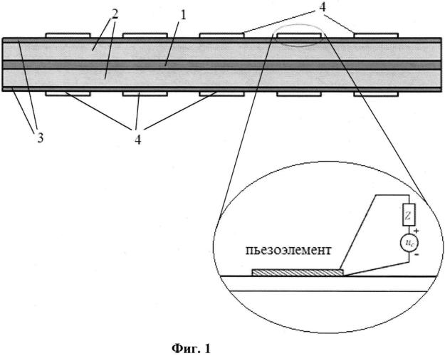 Вибродемпфирующее устройство для корпуса транспортного средства
