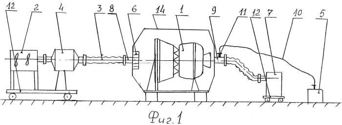 Устройство обеспечения чистоты объектов космической головной части (2 варианта)