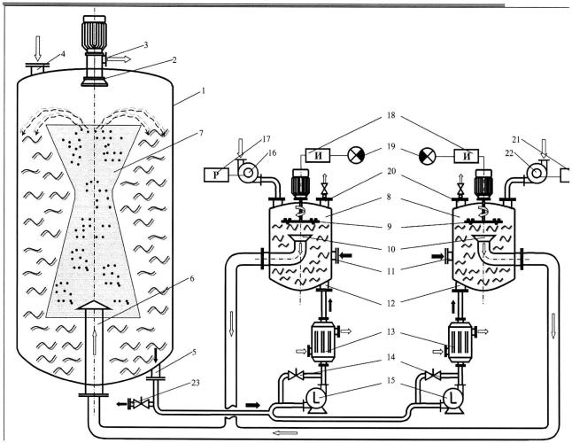 Ферментационная установка для метанассимилирующих микроорганизмов