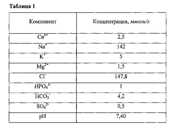 Способ получения монофазного кристаллического кремний-замещенного гидроксилапатита