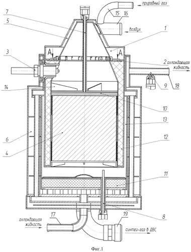 Реактор для получения синтез-газа