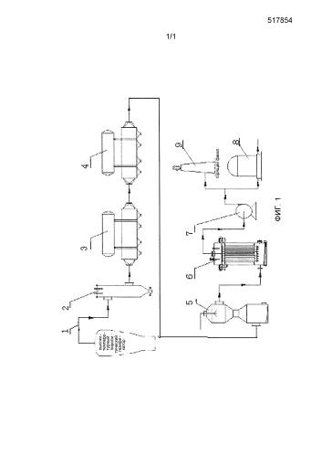 Способ очистки синтез-газа из биомассы при отрицательном давлении для получения нефтепродуктов и конфигурация его системы
