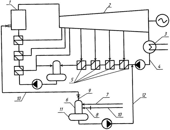 Способ выработки электроэнергии тепловой электрической станцией