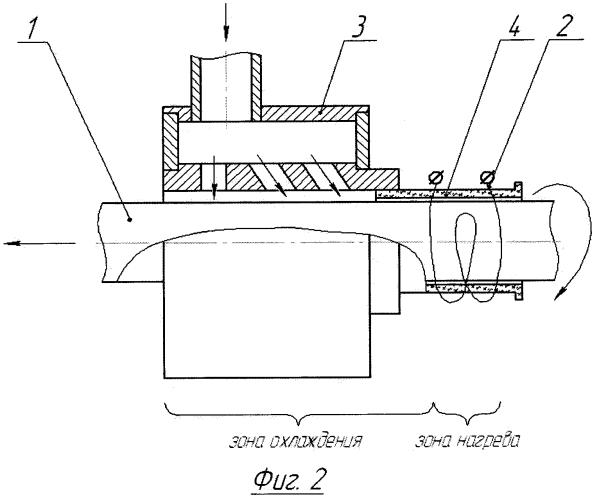 Способ изготовления труб со спиральными ребрами из химически активных металлов и сплавов
