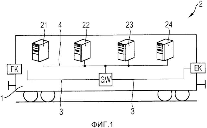 Способ и блок управления для распознавания манипуляций в сети транспортного средства