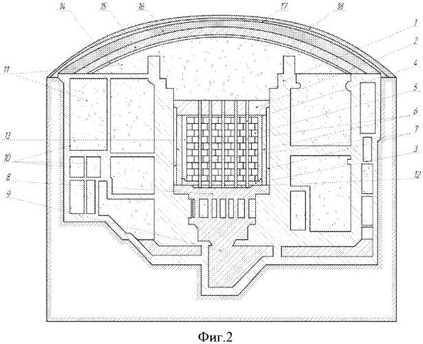 Способ вывода из эксплуатации уран-графитового ядерного реактора