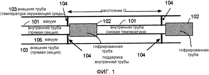 Сверхпроводящая система передачи энергии