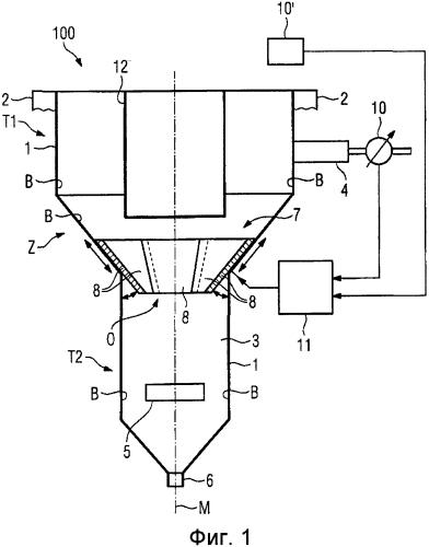 Флотационное устройство, способ эксплуатации флотационного устройства, а также применение