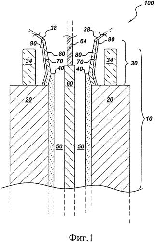 Герметизированный узел статора и двигатель (варианты)