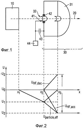 Электростатический инжектор частиц для высокочастотного ускорителя заряженных частиц