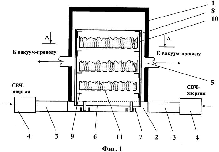 Сублимационная установка