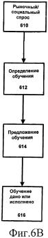 Система и способ накопления аккредитации