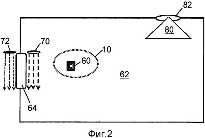Медицинская нательная сеть (mban) с автоматическим принуждением использования спектра в помещении