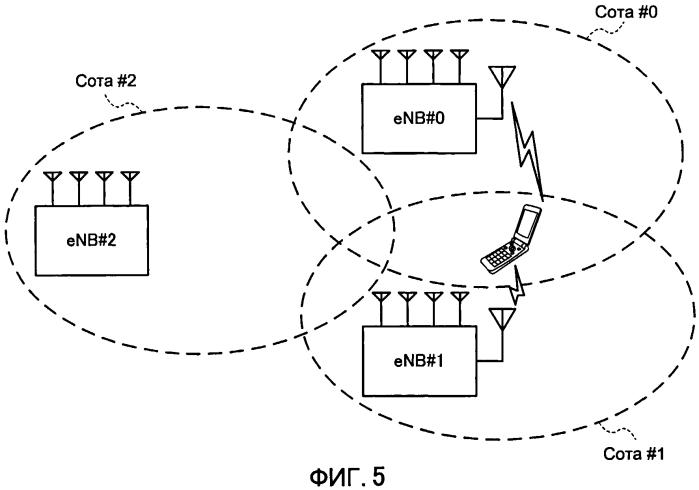 Способ сообщения информации о состоянии канала, базовая радиостанция, пользовательский терминал и система радиосвязи