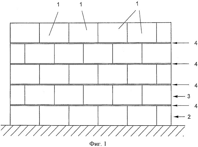 Способ соединения стеновых камней, комплект для устройства кладки и кладка из строительного камня