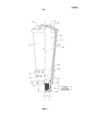 Реакторы плазменной газификации с модифицированными углеродными слоями и пониженной потребностью в коксе