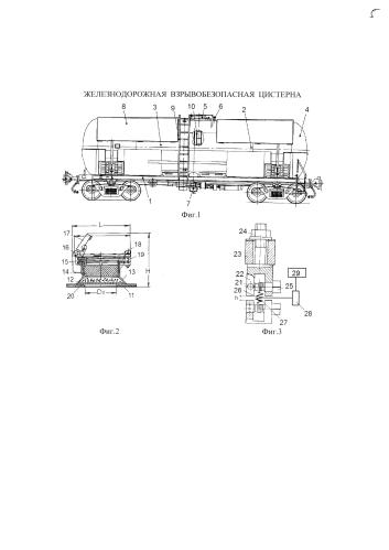 Железнодорожная взрывобезопасная цистерна