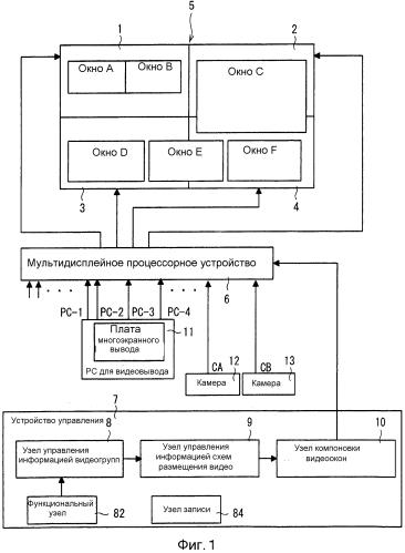 Устройство управления мультидисплейным отображением и мультидисплейная система