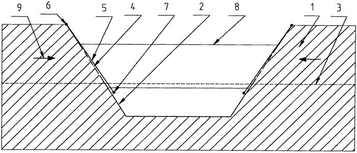 Способ создания облицовки на осушительно-оросительных каналах