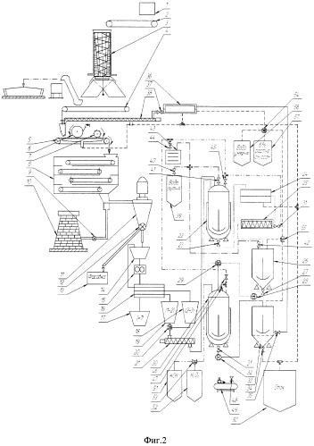 Способ производства пищевых волокон из свекловичного жома и технологическая линия для его осуществления