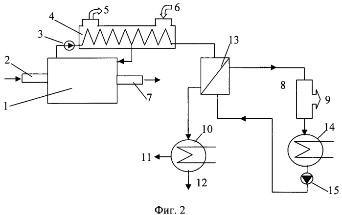 Способ и устройство сушки и термической обработки